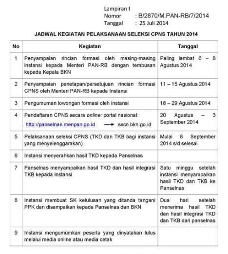 Jadwal Seleksi CPNS 2014